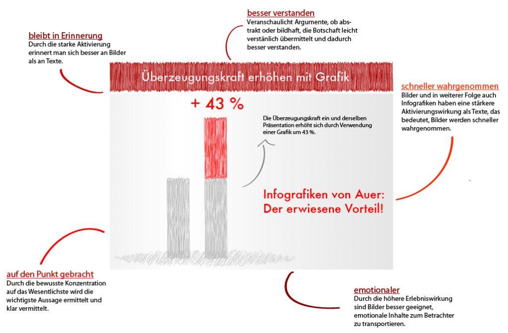Infografik_Startseite-02