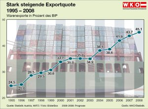 05wk_exportquote0107-01