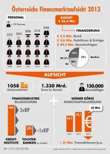 FMA-Infografik-web