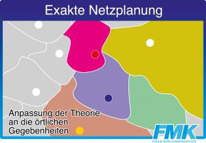 fmk21 anpassung der theorie-01