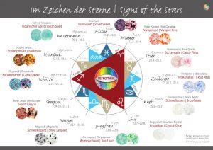 Sternzeichen-Folder_130913_web